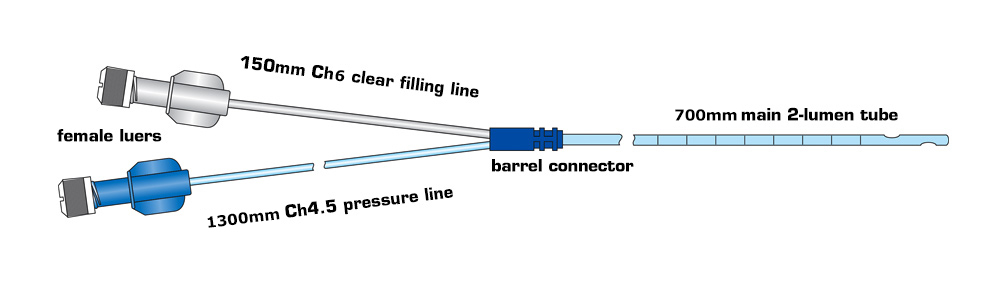 urodynamic catheter ch6